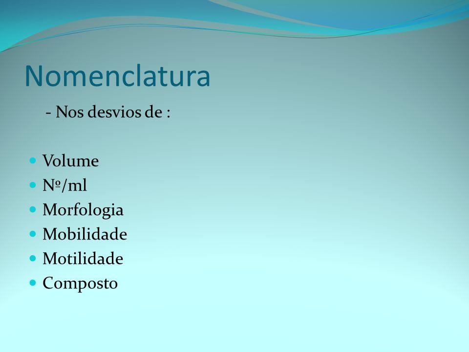 Nomenclatura - Nos desvios de : Volume Nº/ml Morfologia Mobilidade