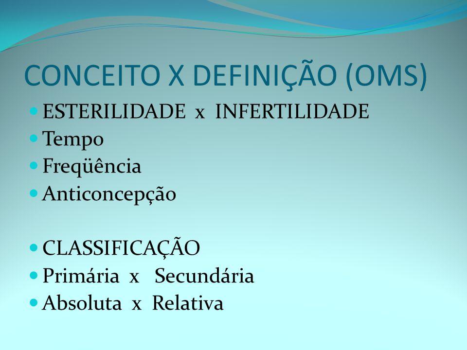 CONCEITO X DEFINIÇÃO (OMS)