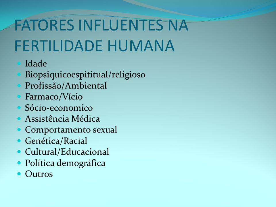 FATORES INFLUENTES NA FERTILIDADE HUMANA