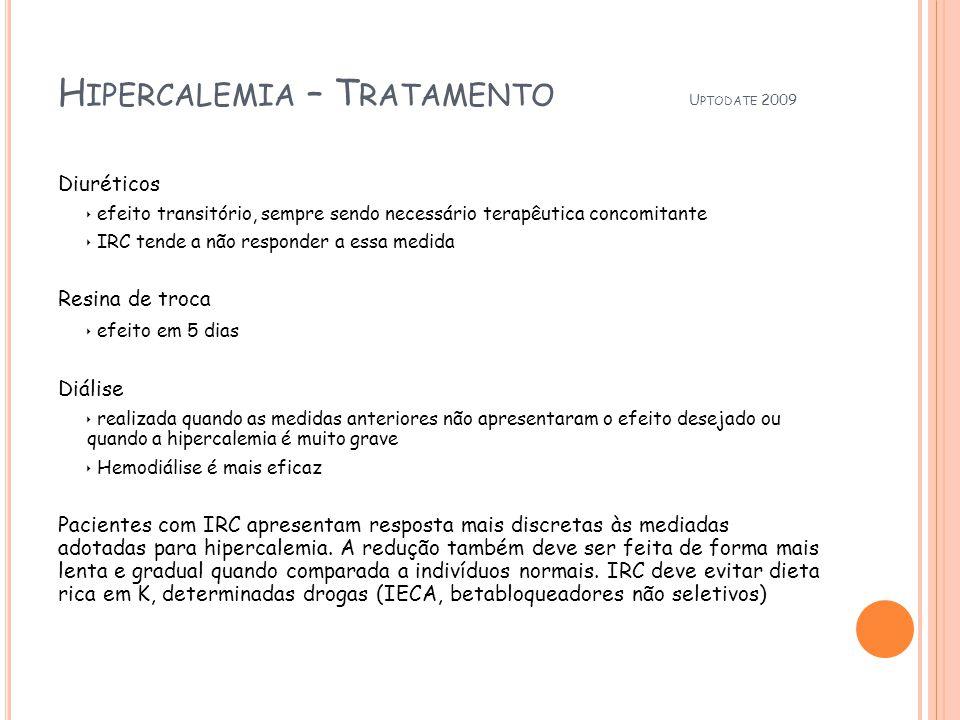 Hipercalemia – Tratamento Uptodate 2009