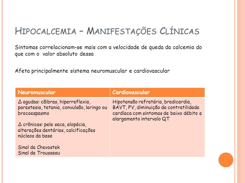 Hipocalcemia – Manifestações Clínicas