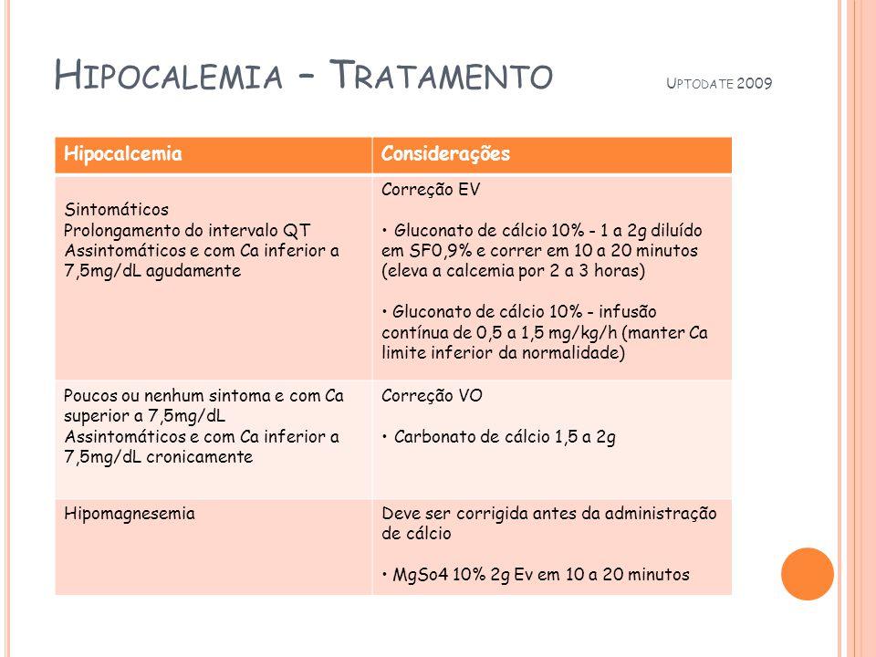 Hipocalemia – Tratamento Uptodate 2009