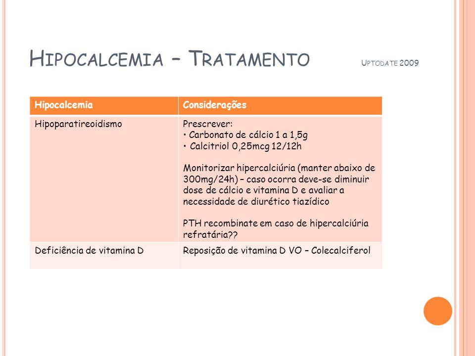 Hipocalcemia – Tratamento Uptodate 2009