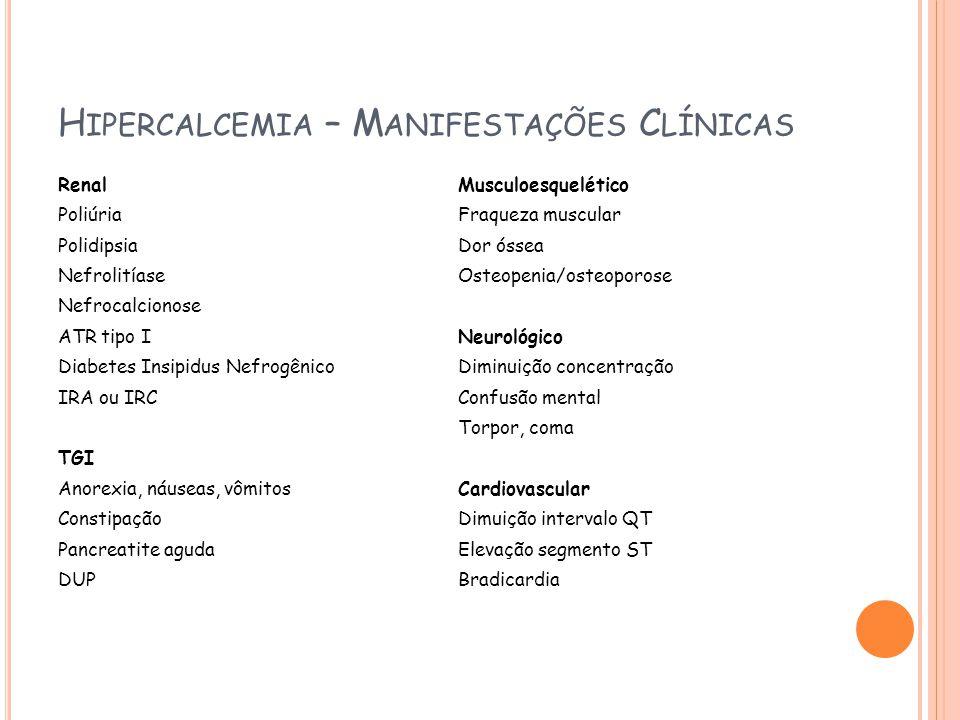 Hipercalcemia – Manifestações Clínicas