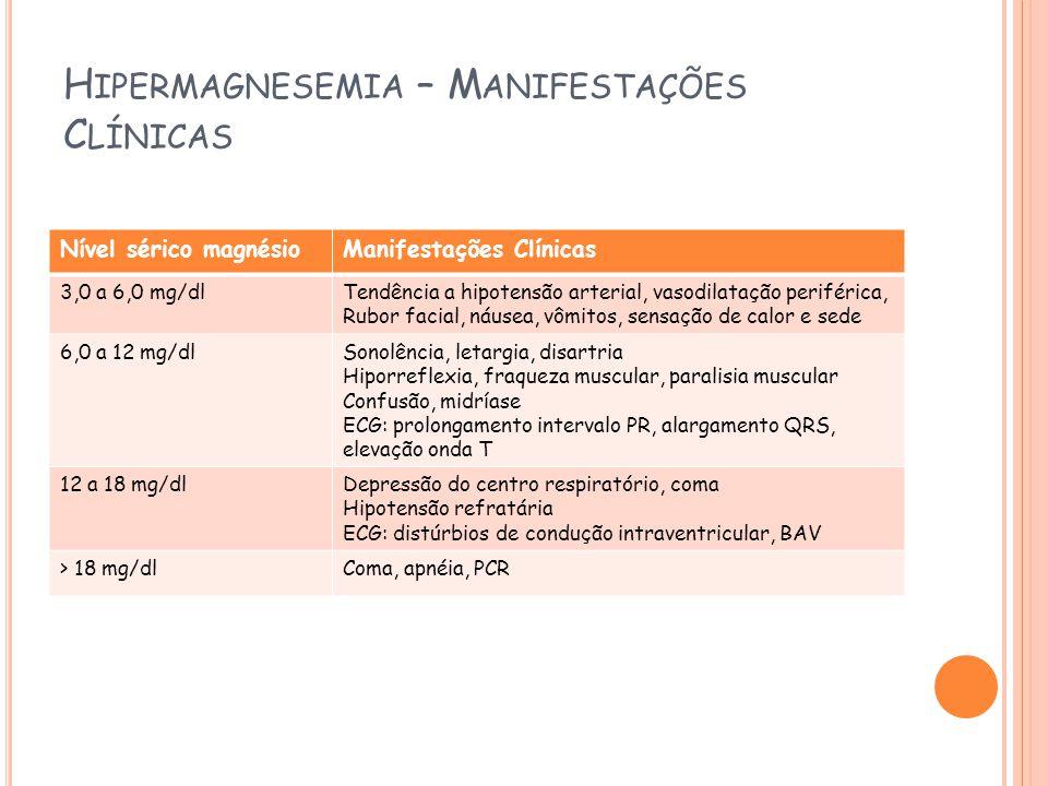 Hipermagnesemia – Manifestações Clínicas