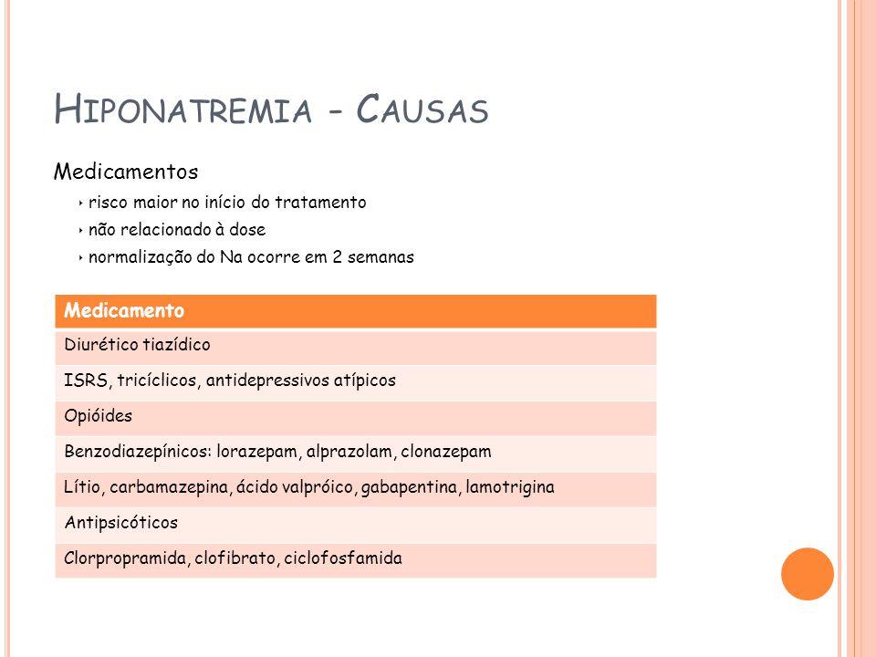 Hiponatremia - Causas Medicamentos Medicamento