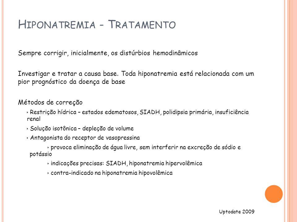 Hiponatremia - Tratamento