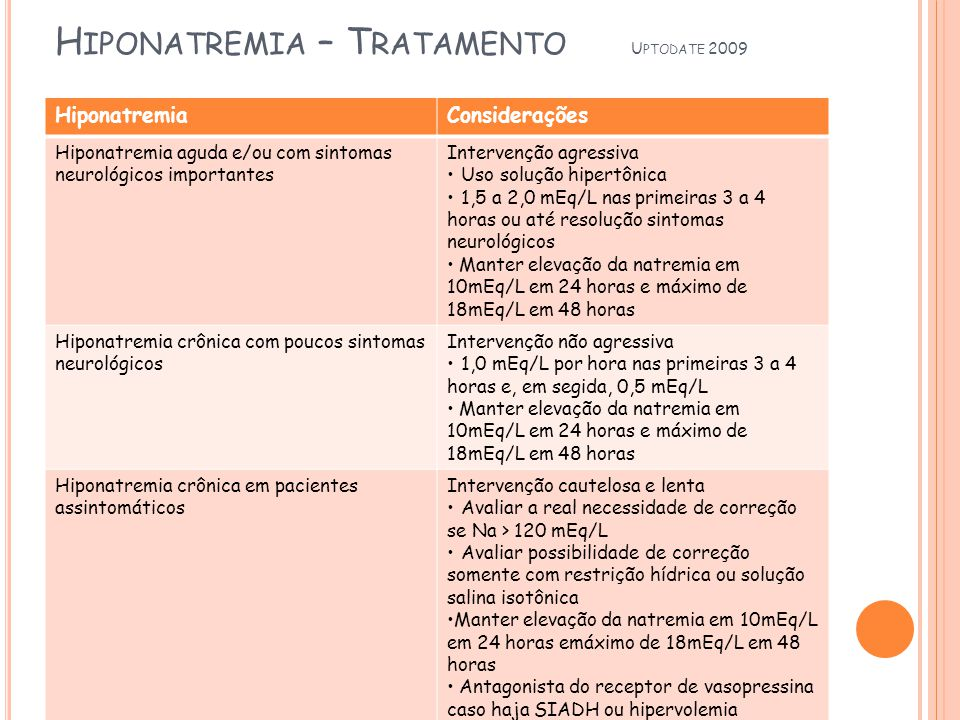 Hiponatremia – Tratamento Uptodate 2009