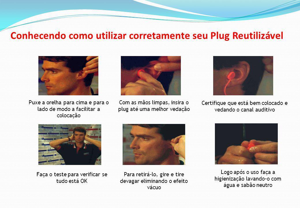 Conhecendo como utilizar corretamente seu Plug Reutilizável