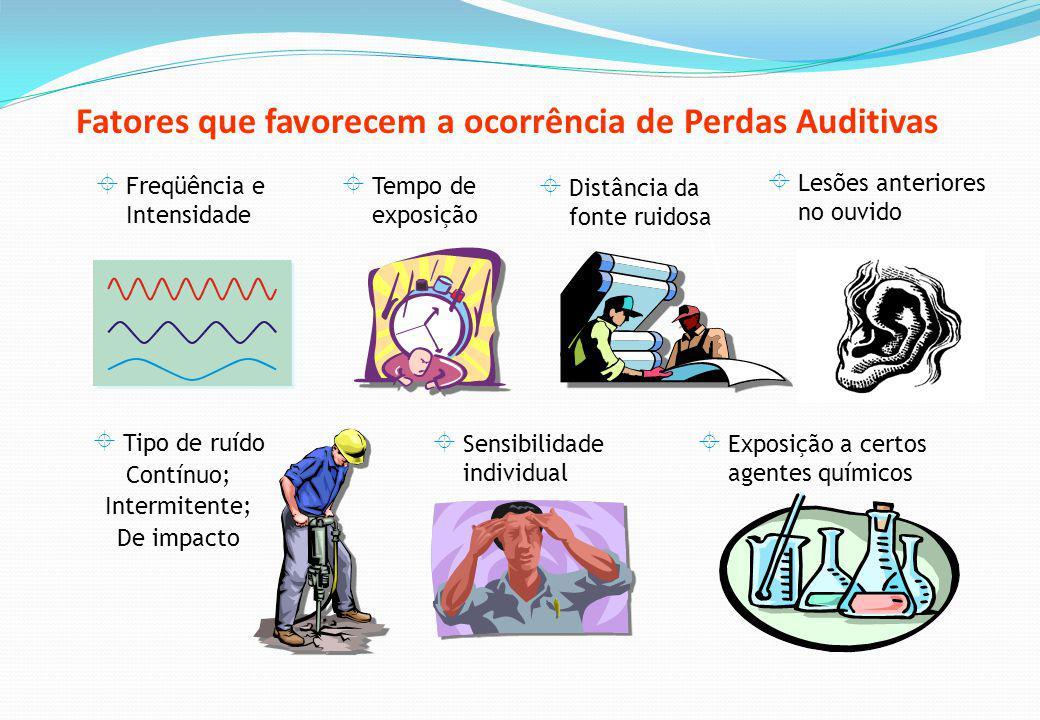 Fatores que favorecem a ocorrência de Perdas Auditivas