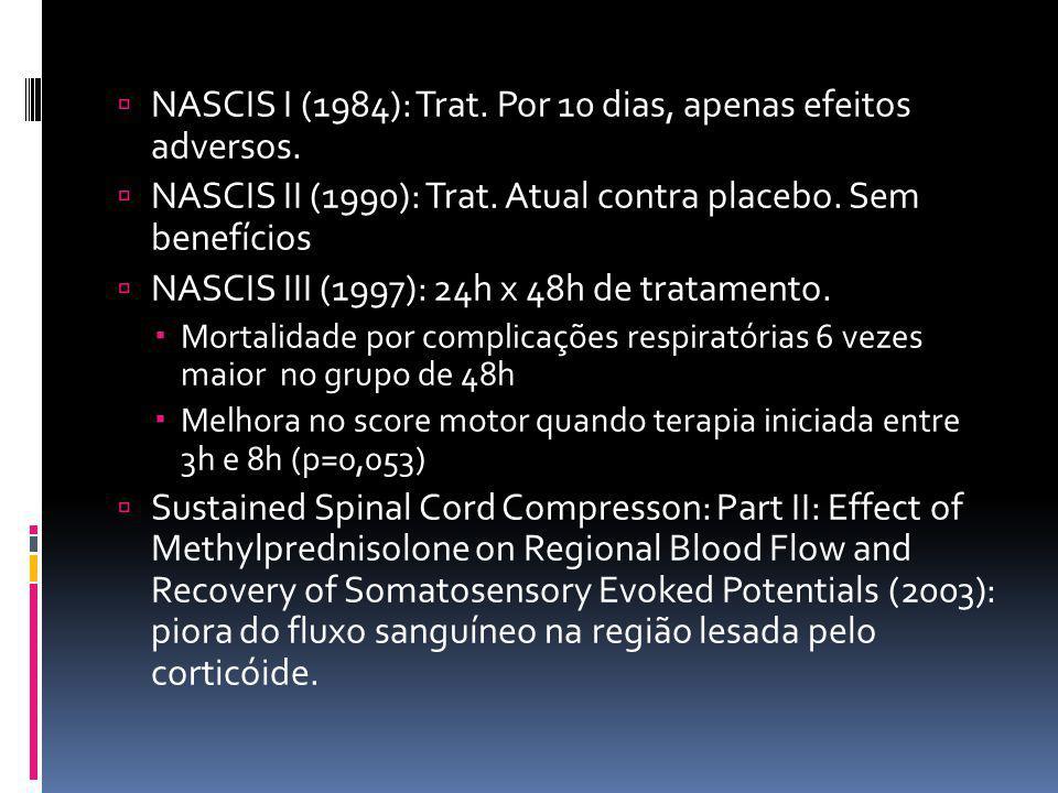 NASCIS I (1984): Trat. Por 10 dias, apenas efeitos adversos.