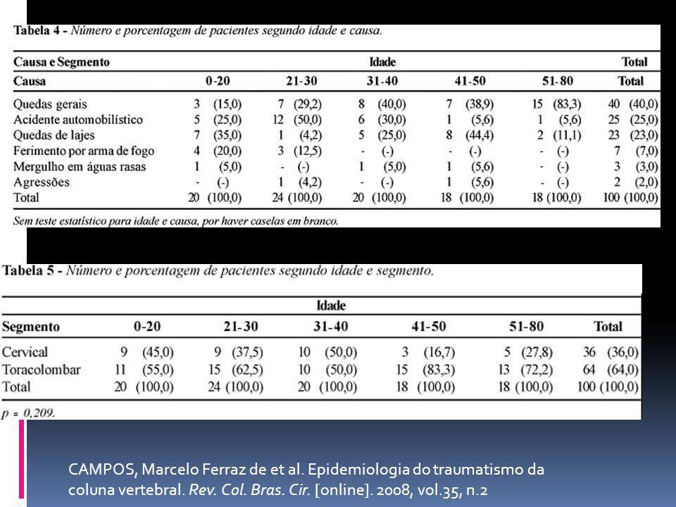 CAMPOS, Marcelo Ferraz de et al