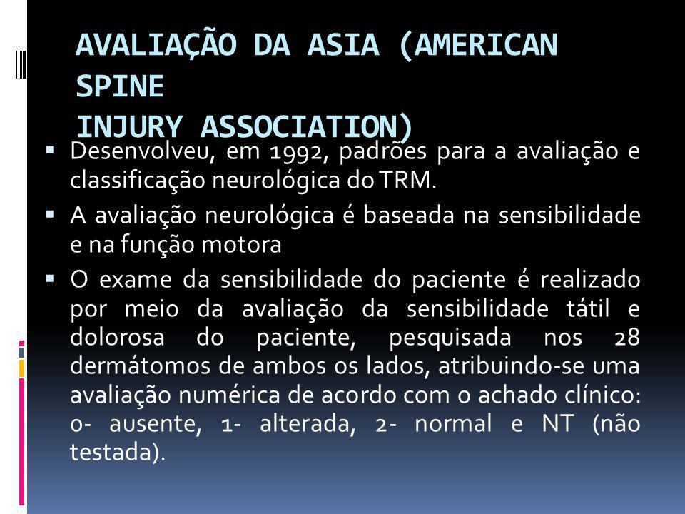 AVALIAÇÃO DA ASIA (AMERICAN SPINE INJURY ASSOCIATION)