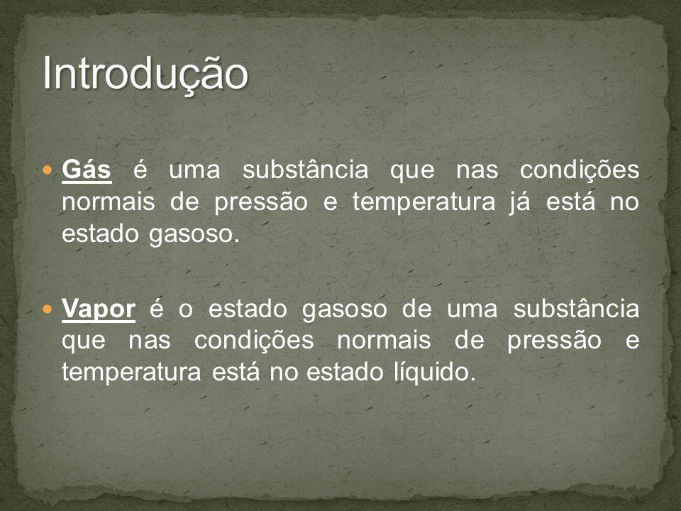Introdução Gás é uma substância que nas condições normais de pressão e temperatura já está no estado gasoso.