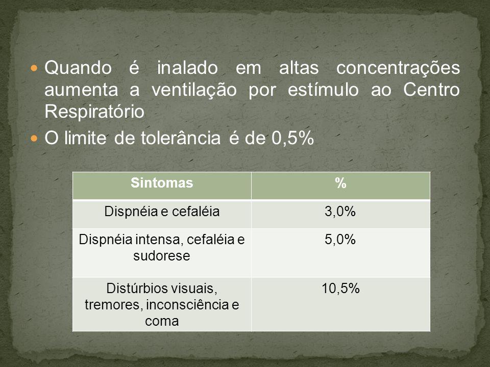 O limite de tolerância é de 0,5%