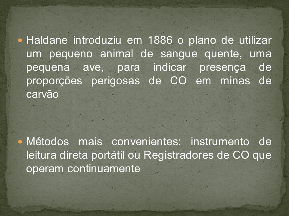 Haldane introduziu em 1886 o plano de utilizar um pequeno animal de sangue quente, uma pequena ave, para indicar presença de proporções perigosas de CO em minas de carvão