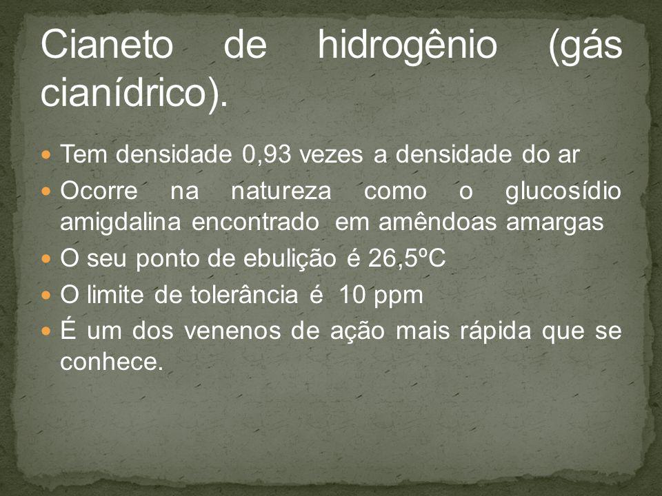 Cianeto de hidrogênio (gás cianídrico).