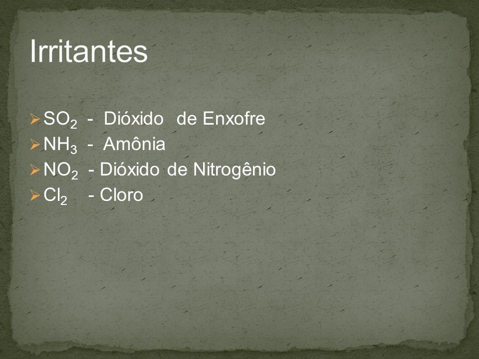 Irritantes SO2 - Dióxido de Enxofre NH3 - Amônia