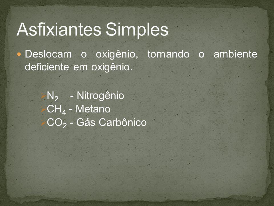 Asfixiantes Simples Deslocam o oxigênio, tornando o ambiente deficiente em oxigênio. N2 - Nitrogênio.