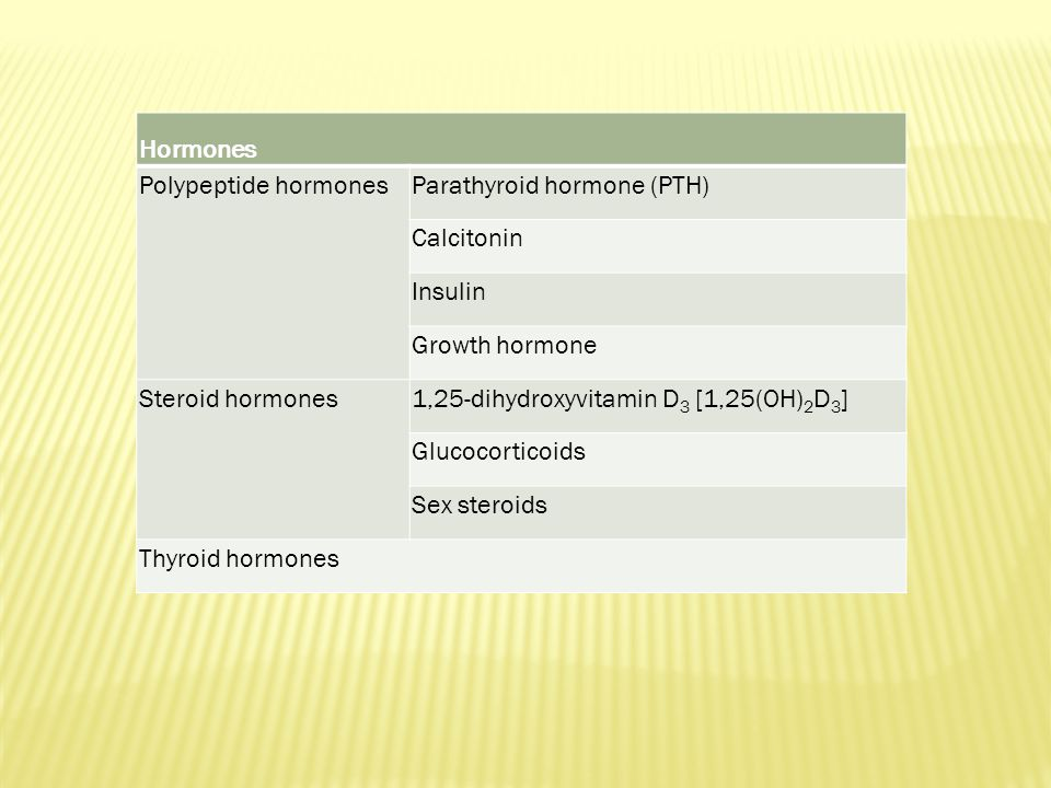 Hormones Polypeptide hormones. Parathyroid hormone (PTH) Calcitonin. Insulin. Growth hormone. Steroid hormones.