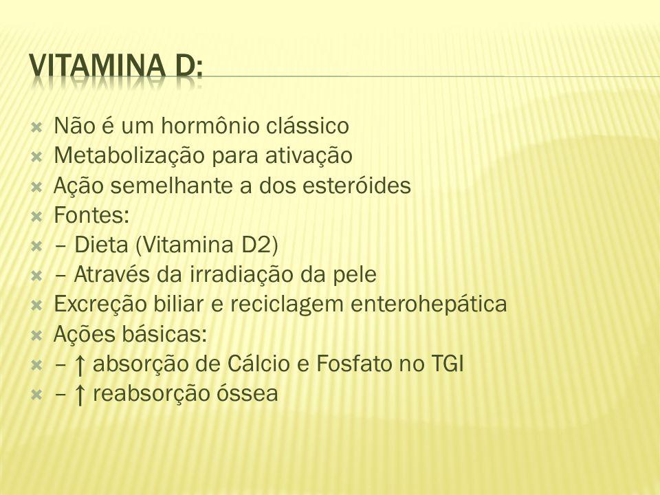 Vitamina D: Não é um hormônio clássico Metabolização para ativação