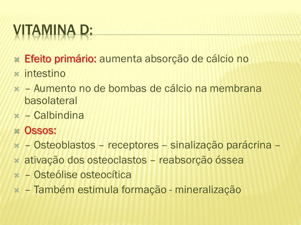 Vitamina D: Efeito primário: aumenta absorção de cálcio no intestino