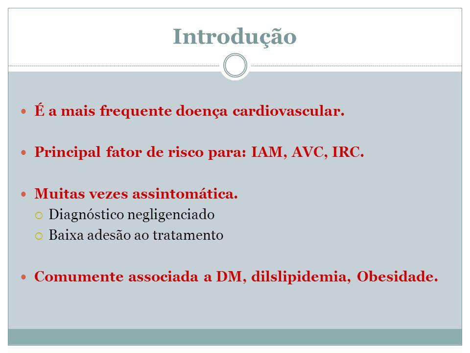 Introdução É a mais frequente doença cardiovascular.