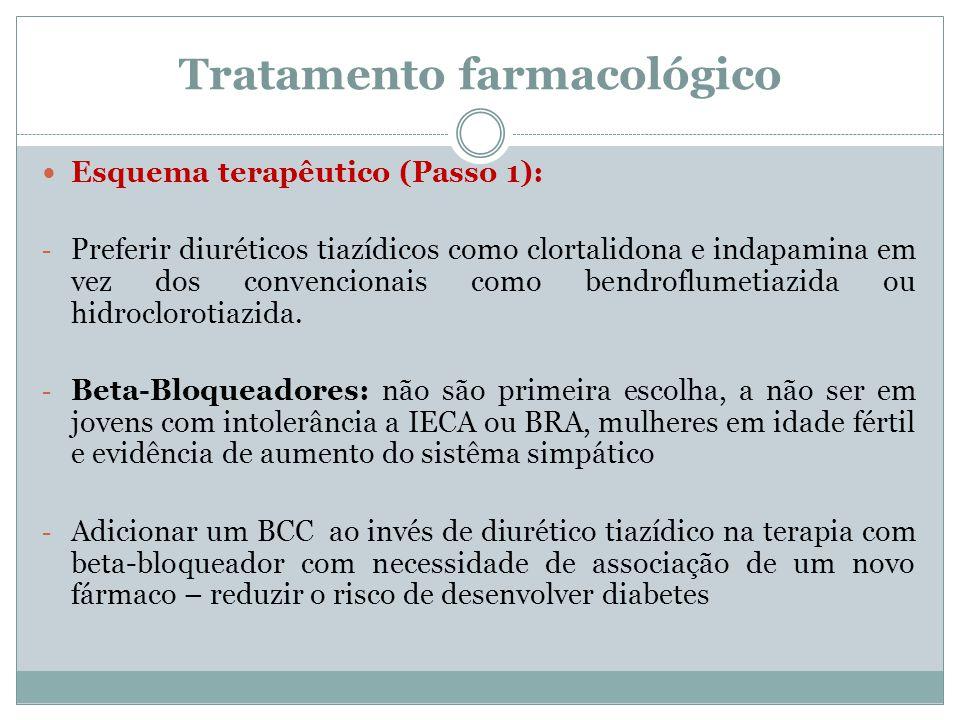Tratamento farmacológico