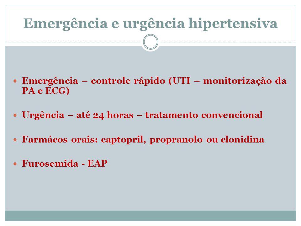 Emergência e urgência hipertensiva