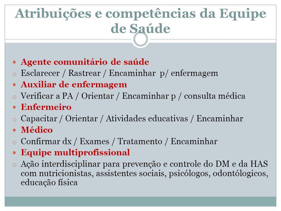 Atribuições e competências da Equipe de Saúde