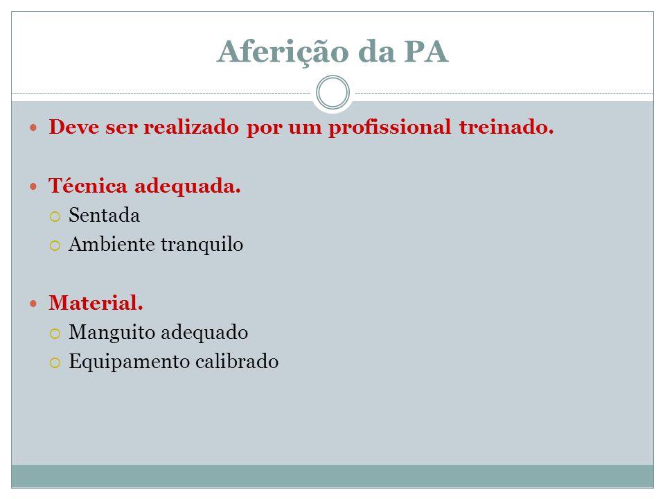 Aferição da PA Deve ser realizado por um profissional treinado.