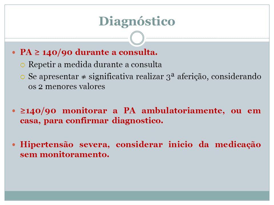 Diagnóstico PA ≥ 140/90 durante a consulta.