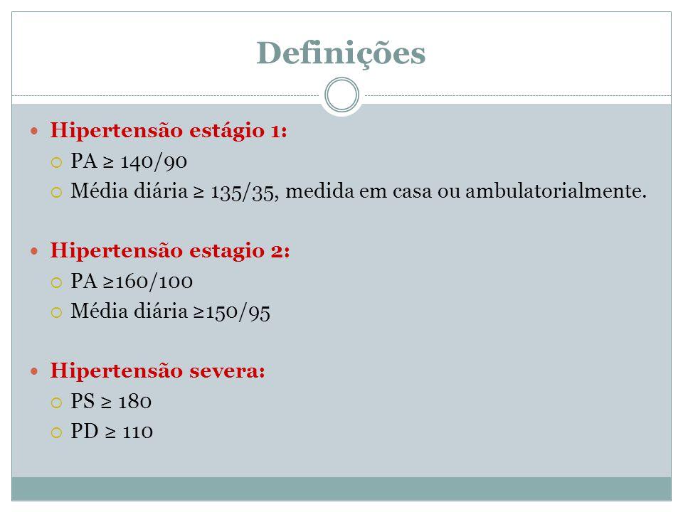 Definições Hipertensão estágio 1: PA ≥ 140/90