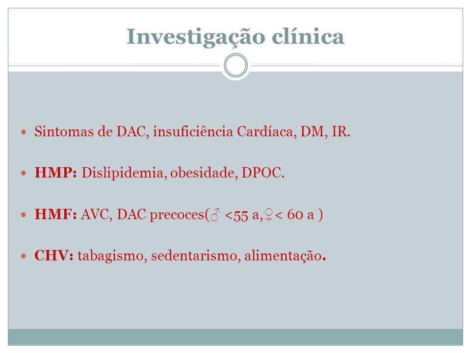 Investigação clínica Sintomas de DAC, insuficiência Cardíaca, DM, IR.