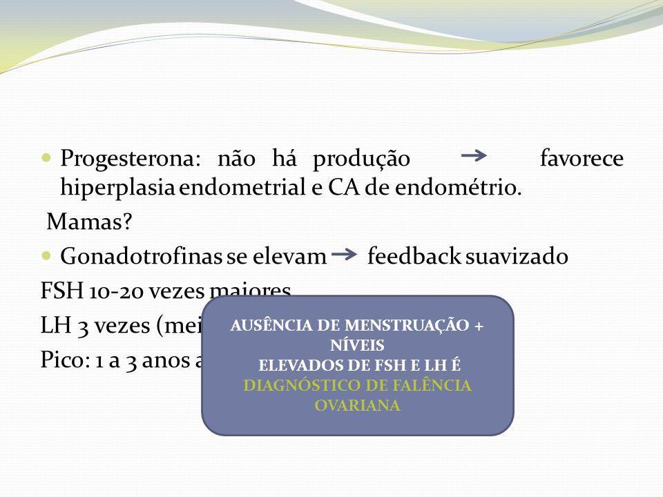 Gonadotrofinas se elevam feedback suavizado FSH 10-20 vezes maiores