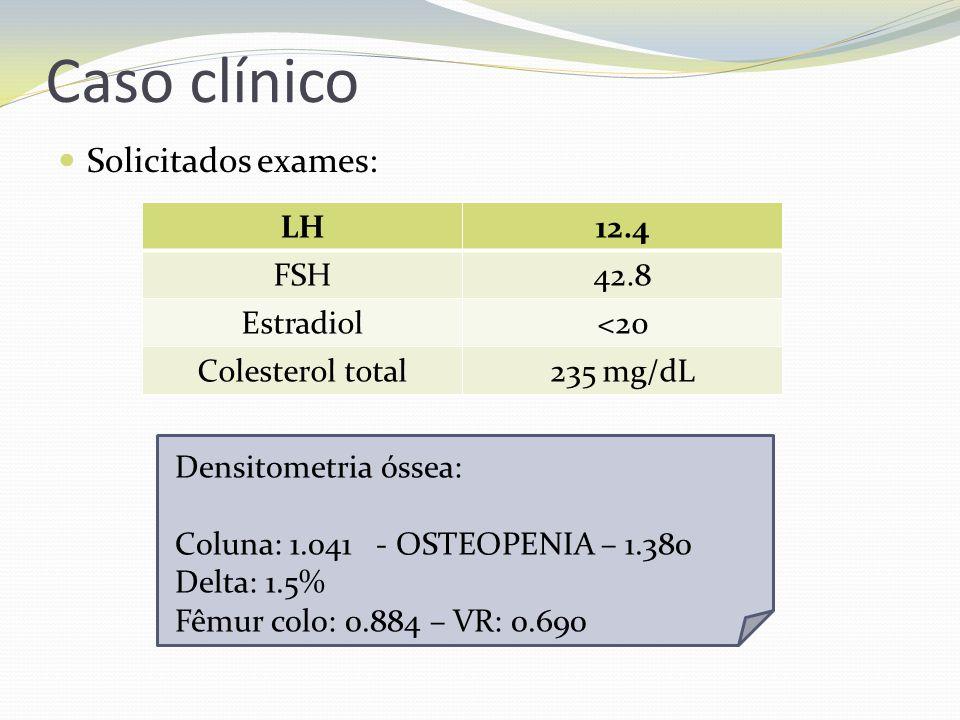 Caso clínico Solicitados exames: LH 12.4 FSH 42.8 Estradiol <20