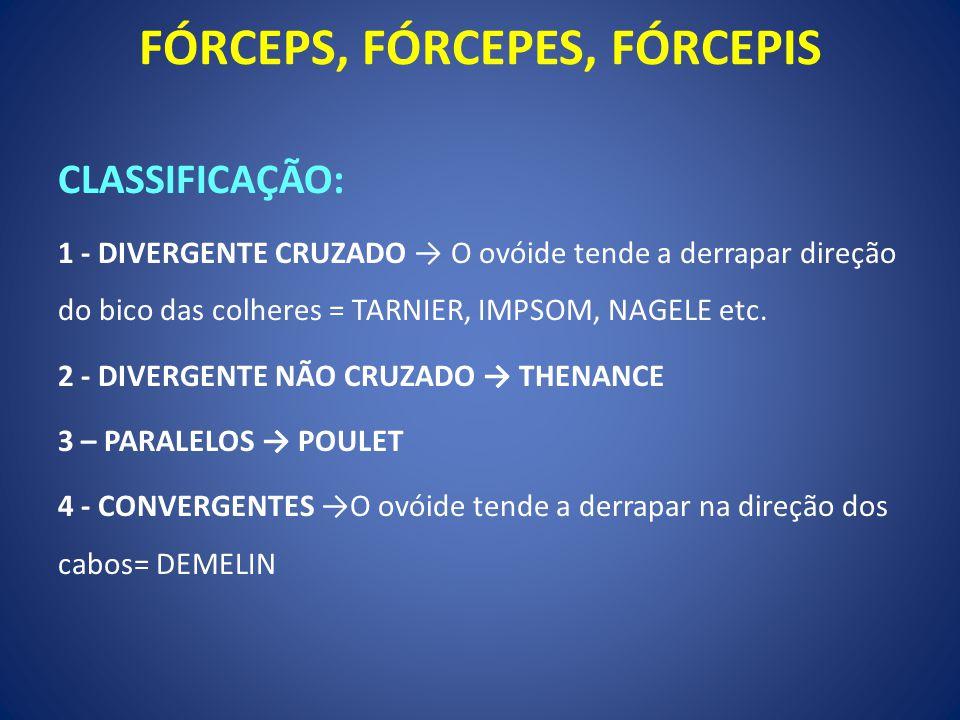 FÓRCEPS, FÓRCEPES, FÓRCEPIS