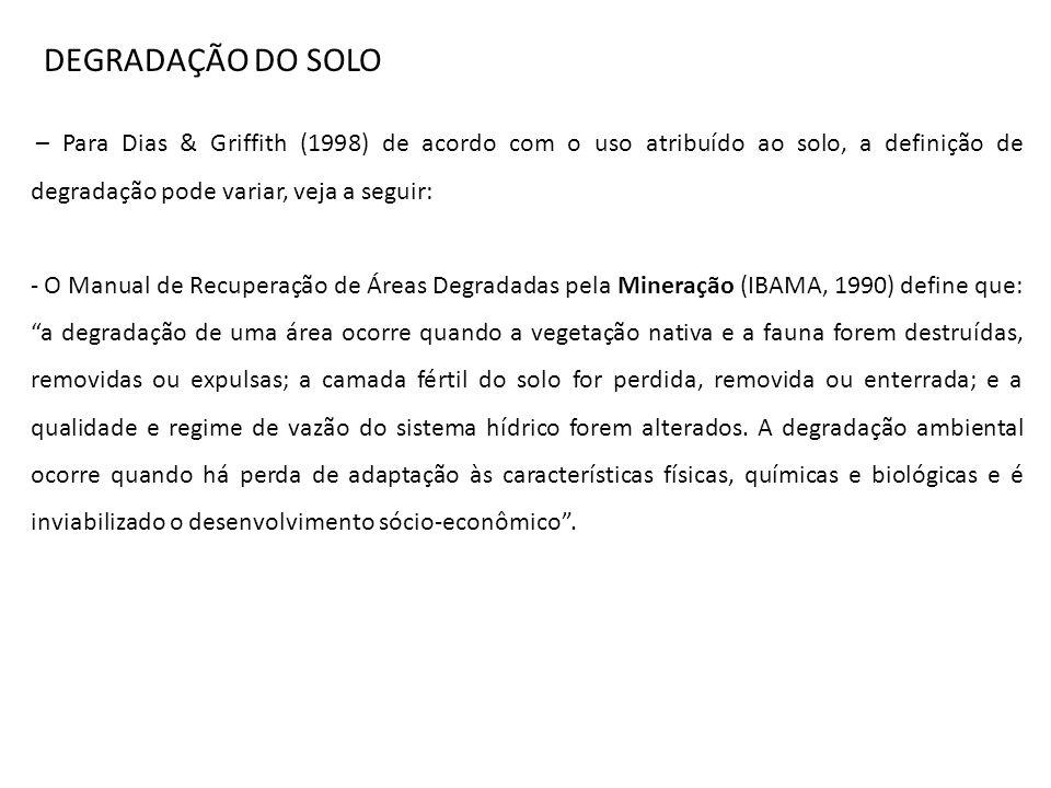 DEGRADAÇÃO DO SOLO – Para Dias & Griffith (1998) de acordo com o uso atribuído ao solo, a definição de degradação pode variar, veja a seguir: