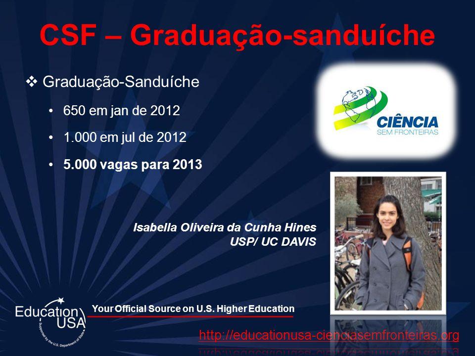 CSF – Graduação-sanduíche