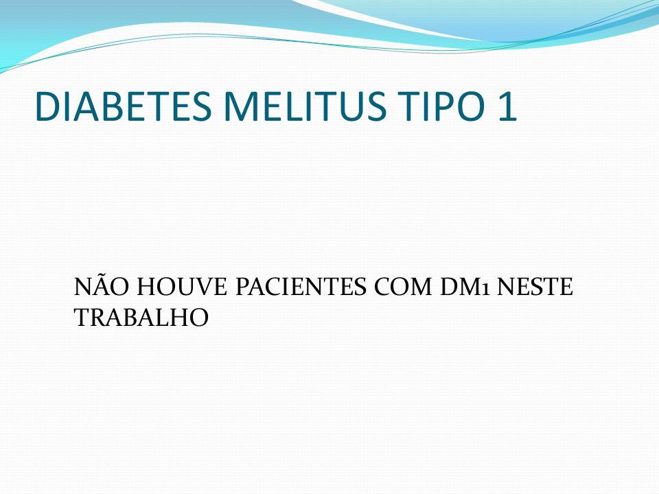 DIABETES MELITUS TIPO 1 NÃO HOUVE PACIENTES COM DM1 NESTE TRABALHO