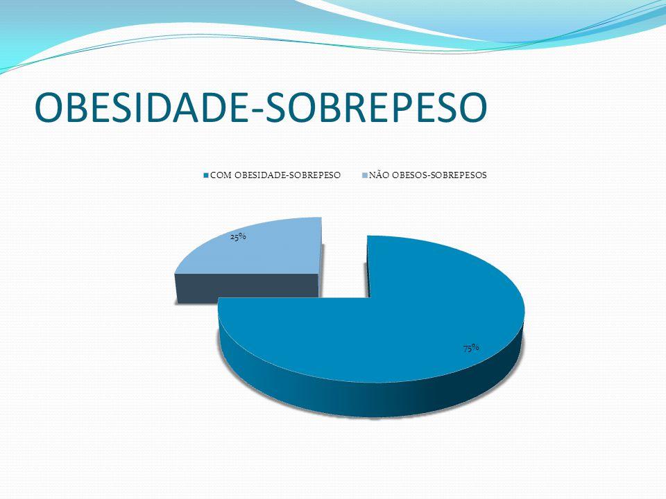 OBESIDADE-SOBREPESO