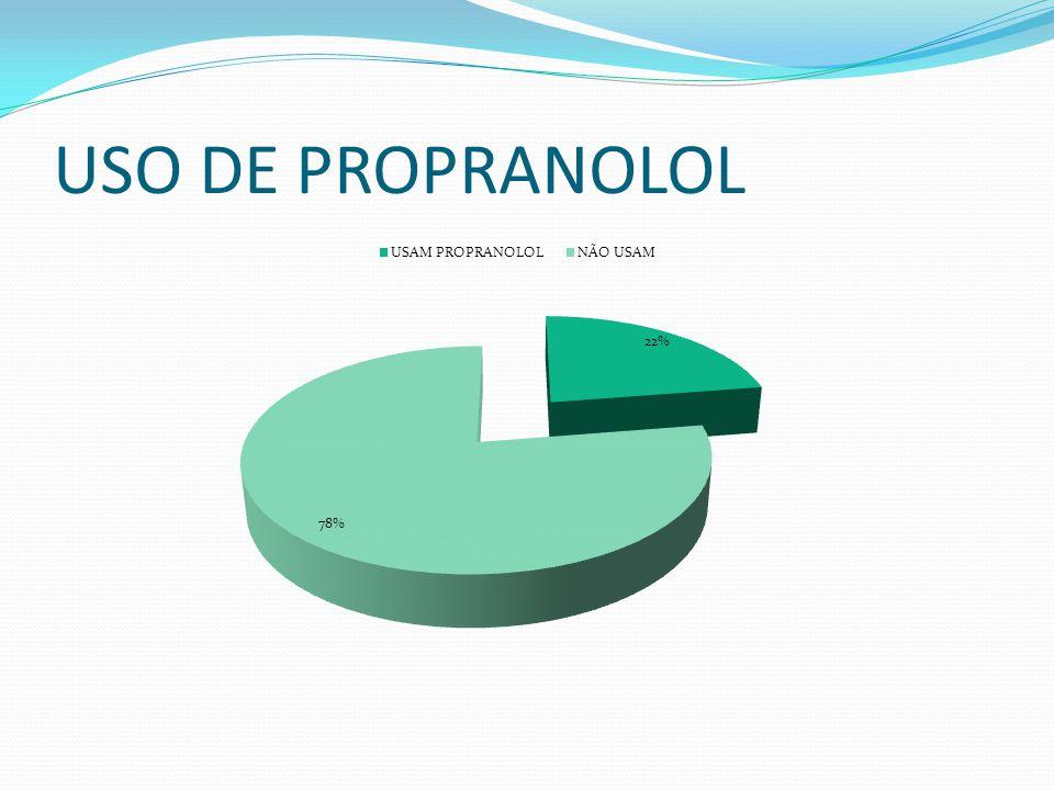 USO DE PROPRANOLOL