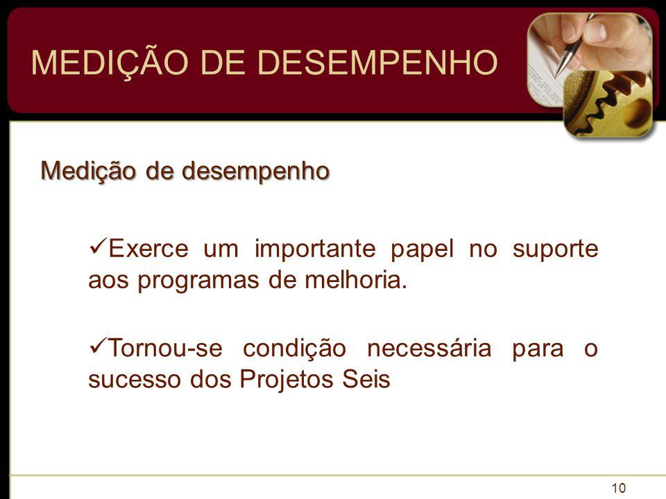 MEDIÇÃO DE DESEMPENHO Medição de desempenho
