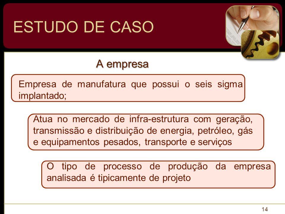 ESTUDO DE CASO A empresa