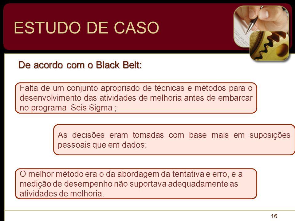 ESTUDO DE CASO De acordo com o Black Belt: