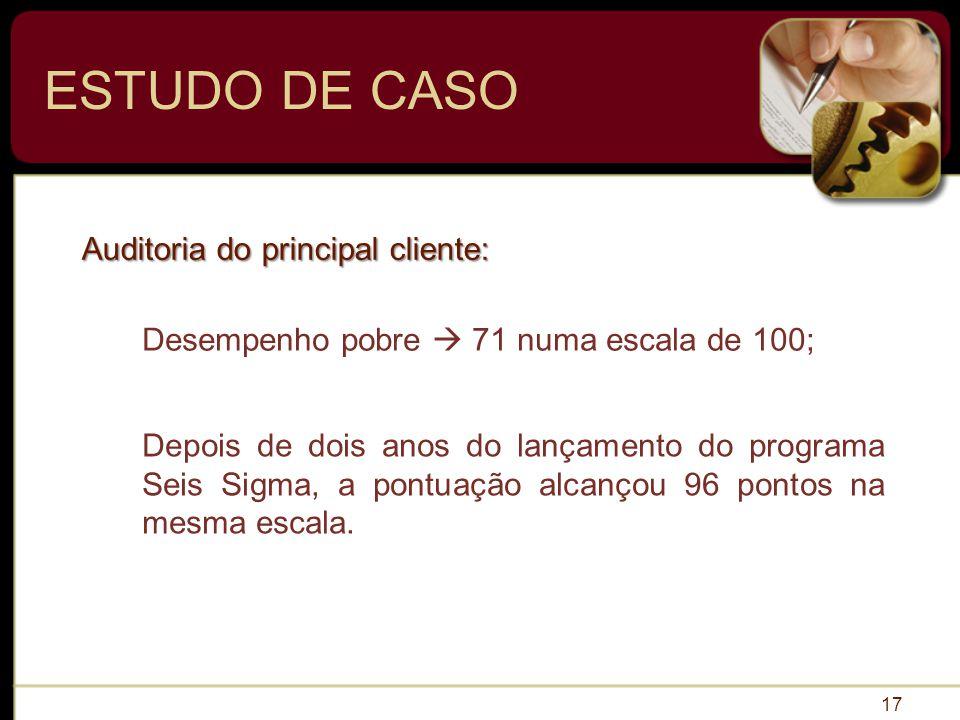 ESTUDO DE CASO Auditoria do principal cliente: