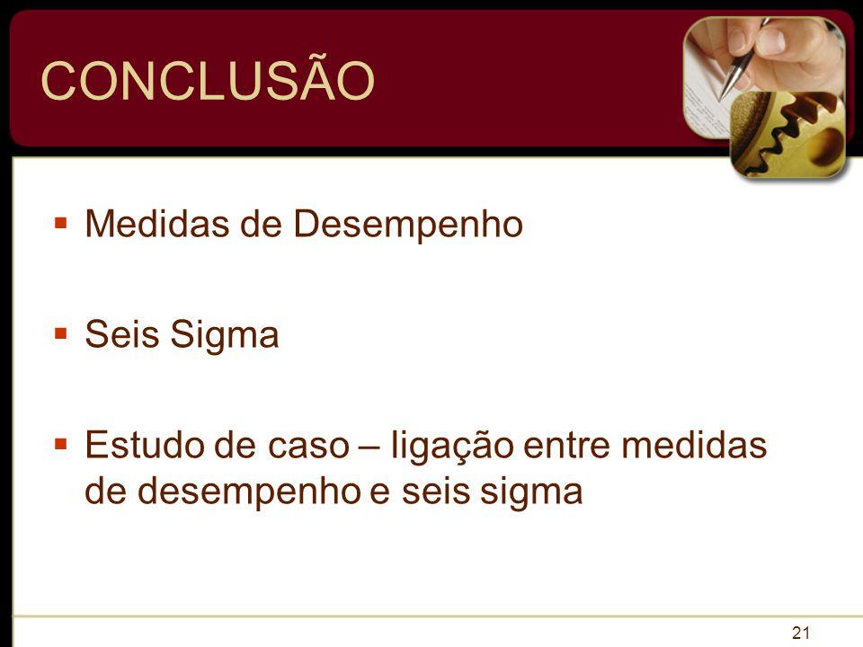 CONCLUSÃO Medidas de Desempenho Seis Sigma