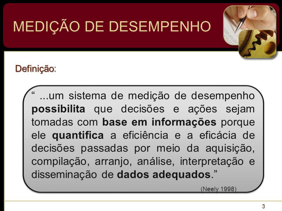 MEDIÇÃO DE DESEMPENHO Definição:
