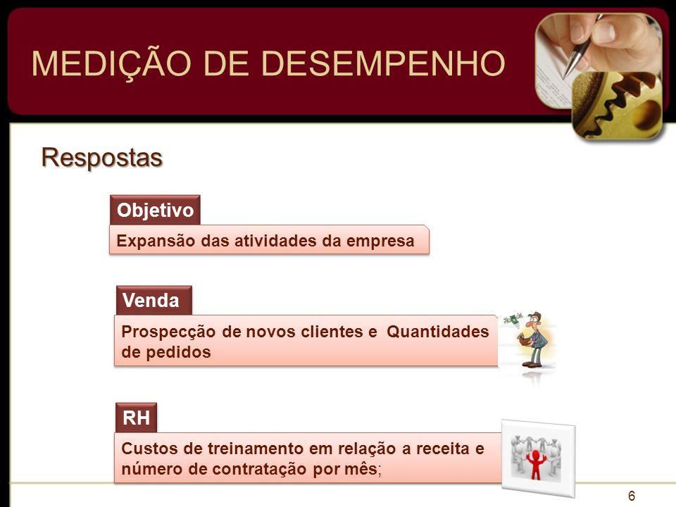 MEDIÇÃO DE DESEMPENHO Respostas Objetivo Vendas RH