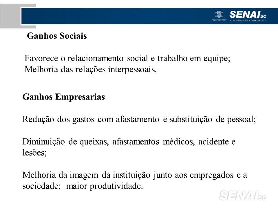 Ganhos Sociais Favorece o relacionamento social e trabalho em equipe; Melhoria das relações interpessoais.
